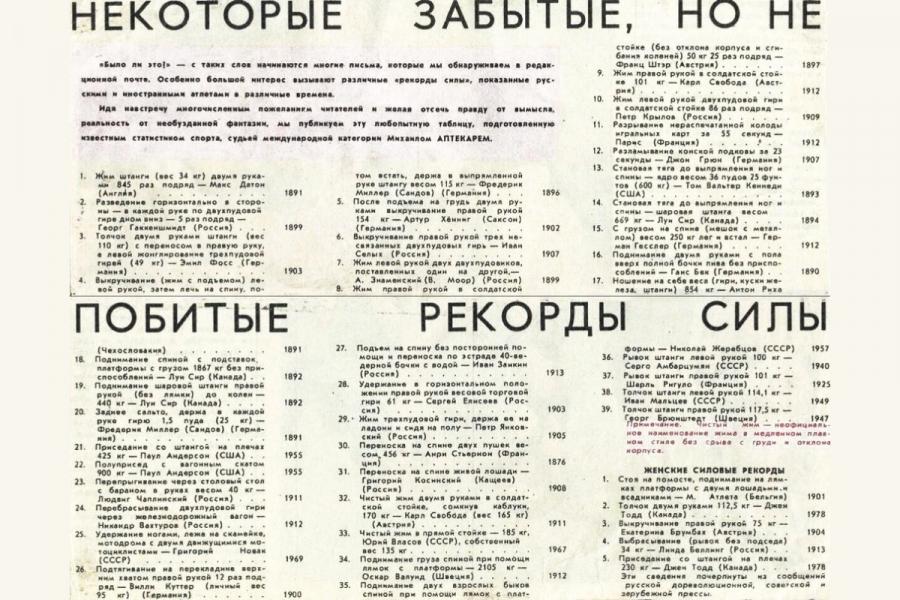"""Незабытые и побитые рекорды в СК """"Салют Гераклион""""."""